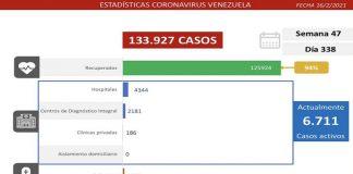 Covid en Venezuela