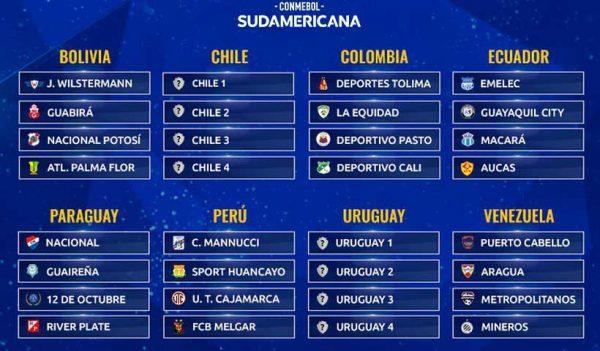 Conmebol_Sorteo_Sudamericana