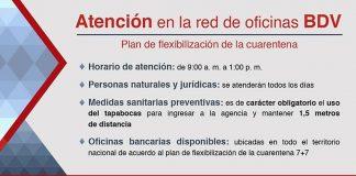 Banco de Venezuela BDV