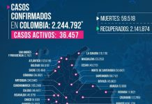 colombia-covid-60 mil muertes 2