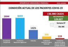 venezuela-441 casos-23F-covid-19