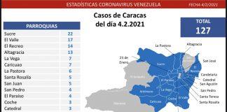 venezuela-460 casos-covid-19-jueves 4F