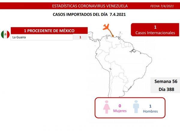 Balance de la covid-19: Venezuela registra 1.115 casos