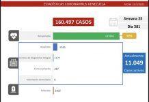 Nuevos contagios por covid-19: detectados 1.348