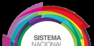 Sistema Nacional de Museos