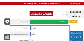 Batalla contra el covid-19: el país registra 1.124 contagios
