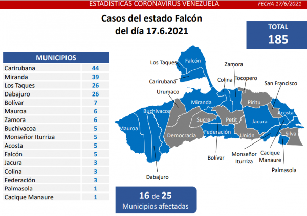 Choque Venezuela-covid-19 deja 1.405 contagiados