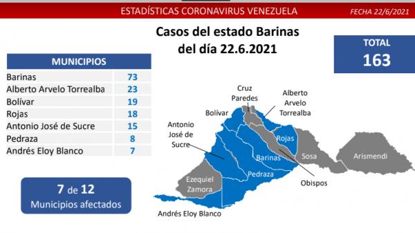 Duro combate al covid-19: el país registra 1.334 casos
