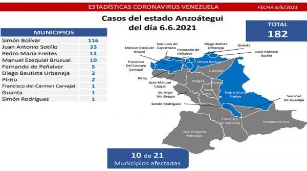 Covid-19 registra en Venezuela 1.424 casos