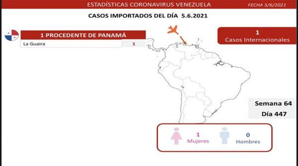 Combate al covid-19: el país registra 1.462 casos