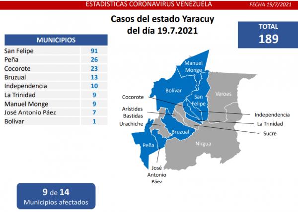 Dura lucha al covid-19: el país registra 1.087 casos