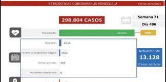 1.022 nuevos casos