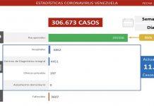 907 nuevos casos
