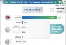 covid-delcy-venezuela